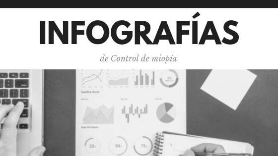 Infografías sobre temas relacionados con la visión y el ojo